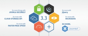 Joomla 2.5.25 and Joomla 3.3.4 Released